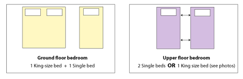 Bedroom layouts at Cedar Lodge self catering Fort William